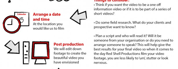 Educational Videos for Business - Corporate Marketing Red Shell Productions